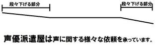 よい例(ナレーション).jpg