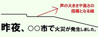 ナレーション-高さ.jpg