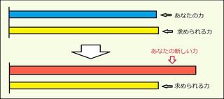 ブログ用-力の関係-.jpg